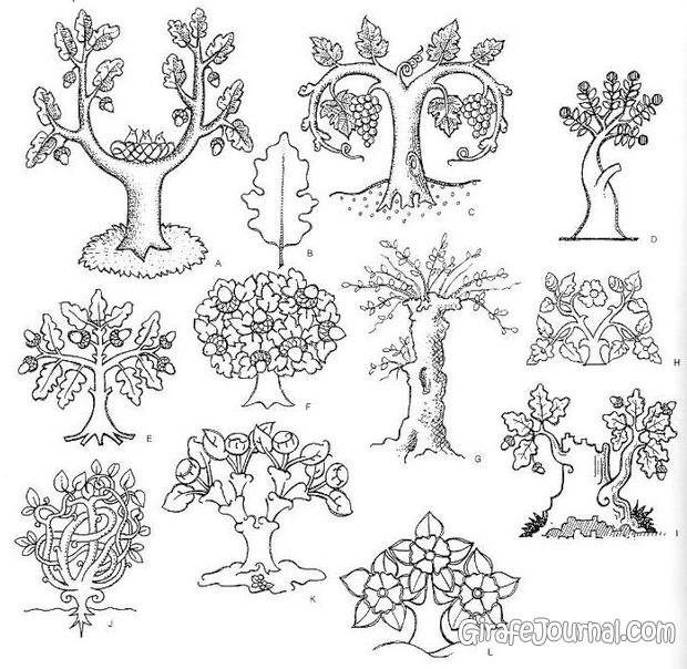 Как рисовать деревья?