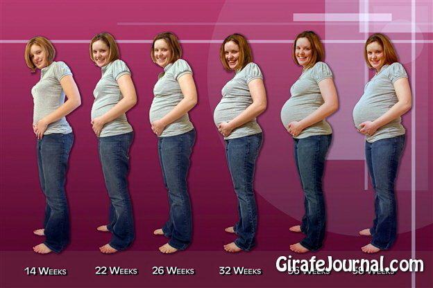 38 недель беременности изжога сильная