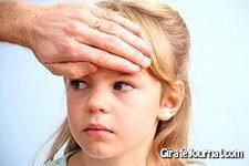 Симптомы лихорадки фото